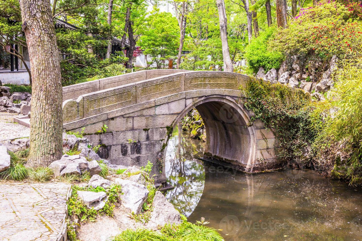 umile giardino dell'amministratore (zhuozheng) foto