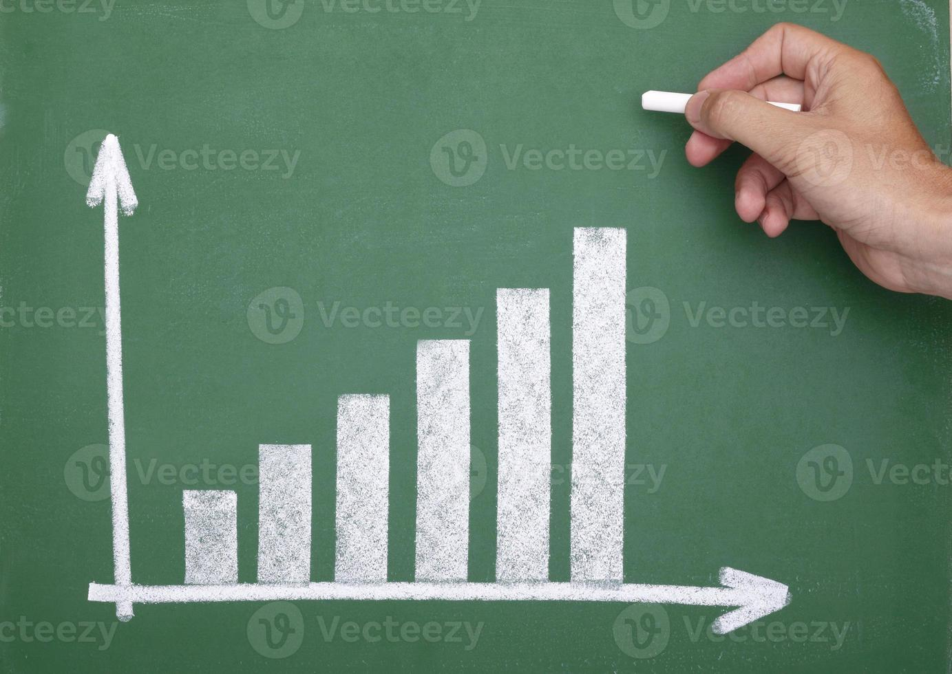 grafico commerciale di finanza sull'economia della lavagna foto