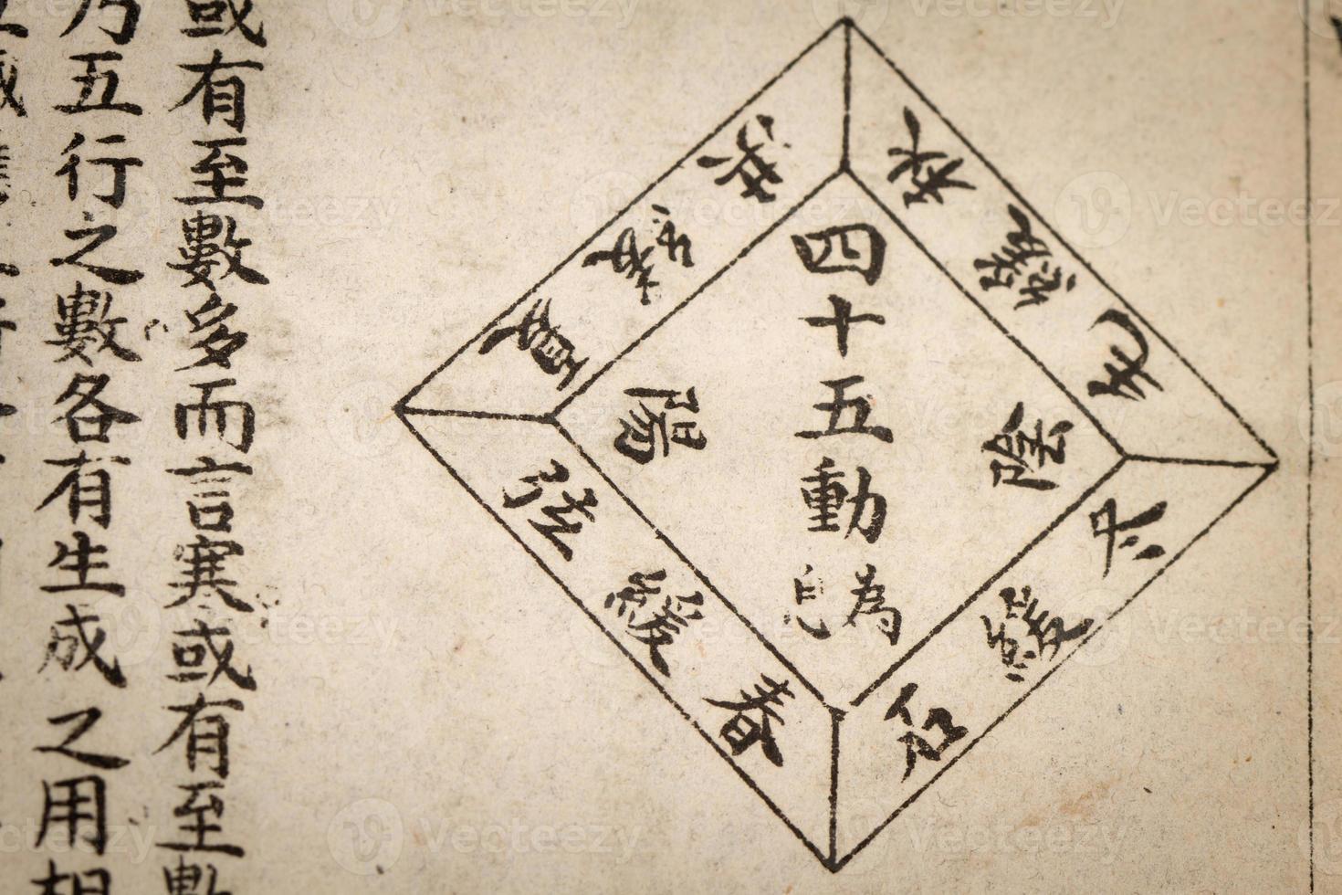 libro antico della medicina tradizionale cinese foto