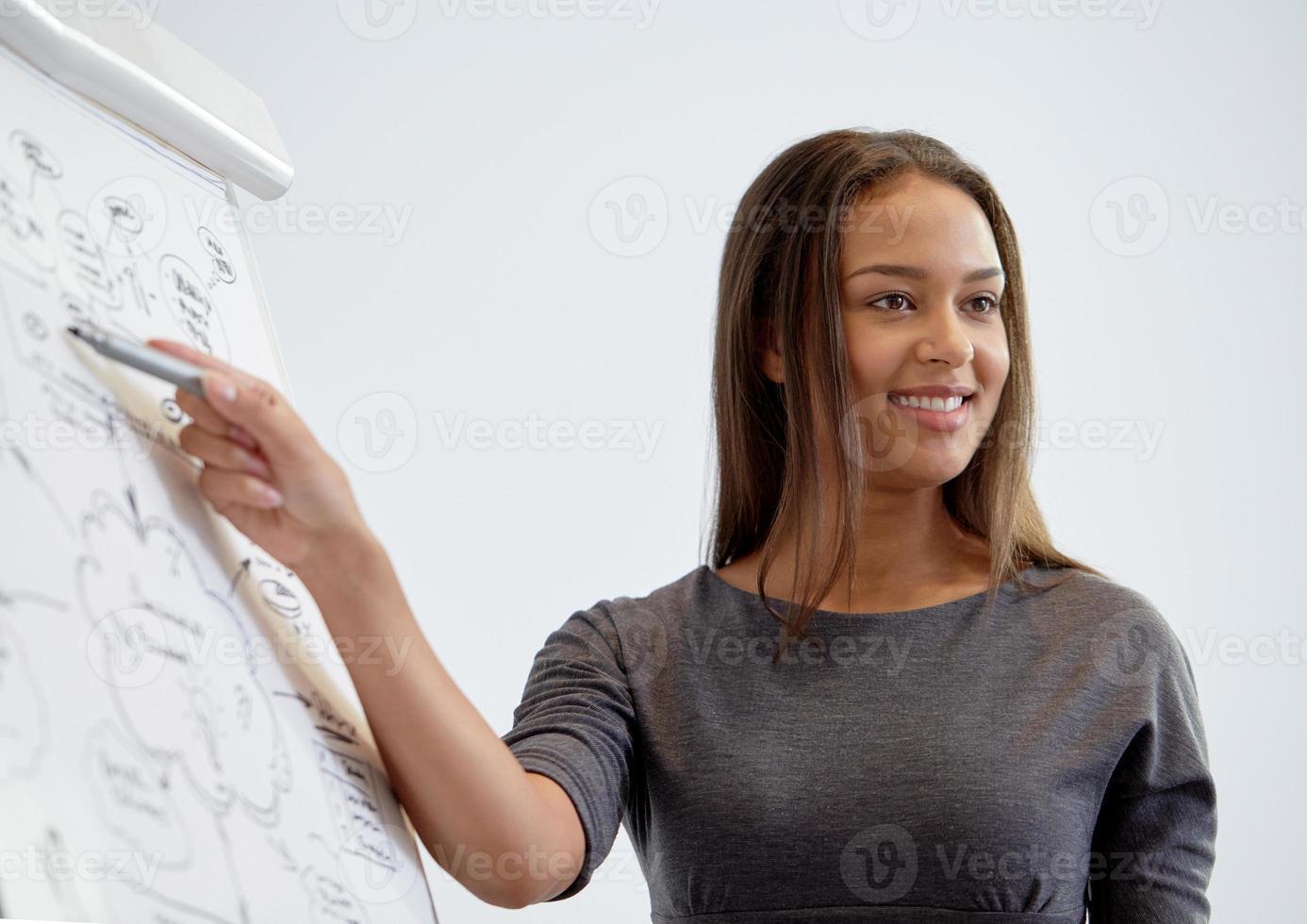 donna di affari sorridente sulla presentazione in ufficio foto
