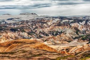 landmannalaugar foto