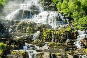 tvindefossen in norvegia