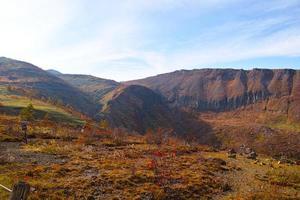 caduta del monte kusatsu shirane