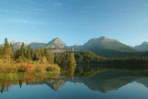 lago nei monti tatra