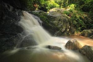 cascata in Tailandia