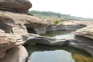 tracce di erosione
