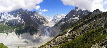 ghiacciaio delle alpi panoramico
