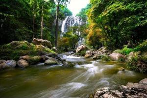 parco nazionale di khlong lan