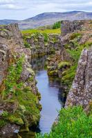 pingvellir - parco nazionale islanda