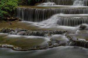 cascate in thailandia