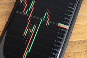 grafico del mercato azionario sullo schermo del telefono intelligente foto