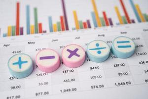 simboli matematici grafici grafici foglio di calcolo. conto bancario finanziario, statistiche, economia dei dati di ricerca analitica degli investimenti, negoziazione di borsa, concetto di riunione d'affari di reporting di ufficio mobile. foto