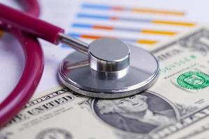 stetoscopio sui soldi del dollaro americano. attività di conto finanziario foto