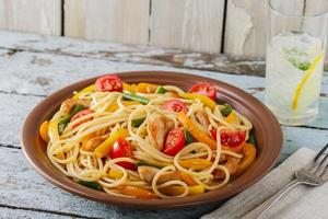spaghetti con filetto di pollo pepe e pomodoro