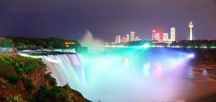 panorama delle cascate del Niagara