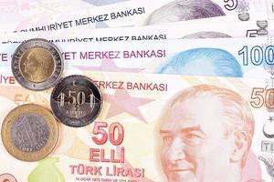 denaro turco lira turca