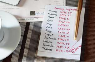 bilancio finanziario annuale. foto
