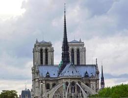 Cattedrale di Notre Dame