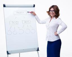 donna di affari che presenta strategia sulla lavagna a fogli mobili