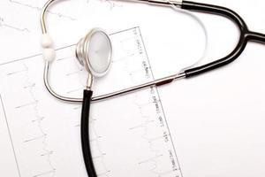 oggetti di medicina foto