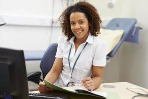 Ritratto di consulente femminile che lavora alla scrivania in ufficio foto