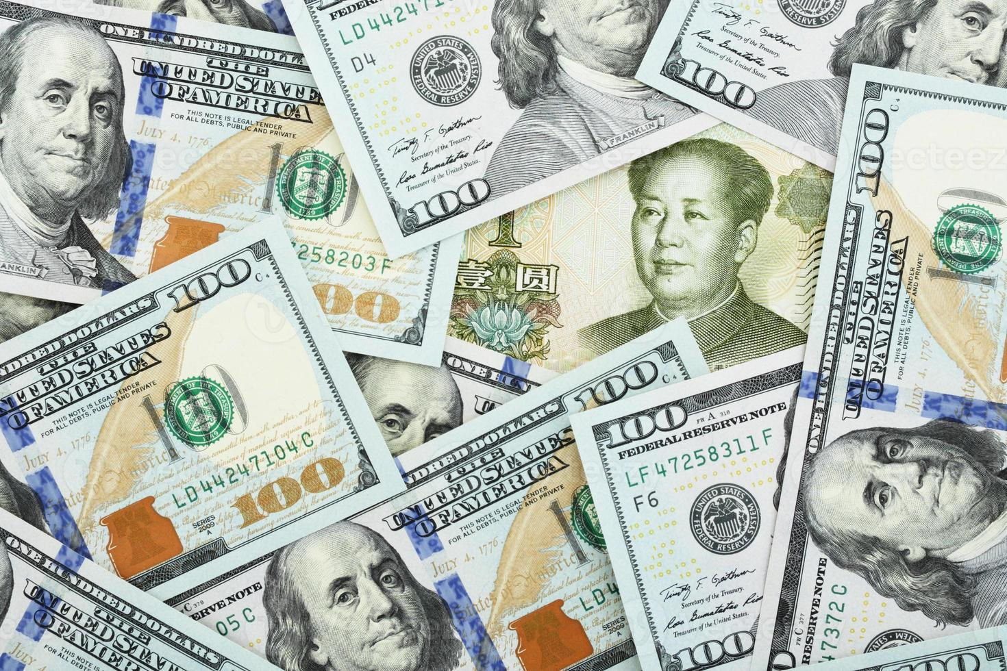 yuan vs dólares foto