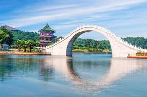 arquitetura chinesa antiga, céu azul