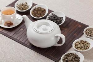 vários tipos de chá com xícara e bule