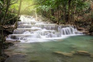 cachoeiras de calcário, huay mae khamin
