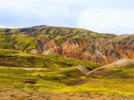landmannalaugar colorido arco íris montanhas