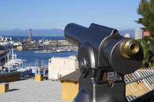 telescópio panorâmico
