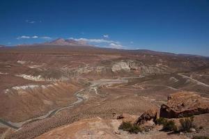 cânion no altiplano