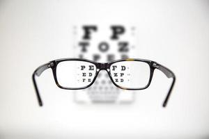 teste de visão através de óculos