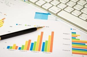 relatório financeiro de negócios