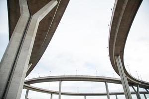 pontes curvas sinuosas
