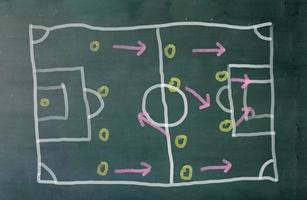 plano de jogo de futebol no quadro-negro foto