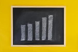 gráfico de crescimento de progresso desenhado à mão no quadro negro entre fundo amarelo vívido. vista plana no quadro-negro de moldura de imagem de conceito de negócio.
