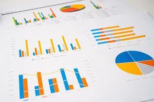 papel de gráficos de tabelas. desenvolvimento financeiro, conta bancária, estatísticas, economia de dados de pesquisa analítica de investimento, conceito de reunião de empresa de escritório de negócios de bolsa de valores. foto