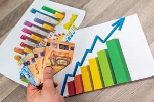 mão de homem contando dinheiro de 50 euros e estatísticas foto