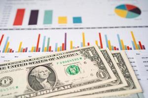 dinheiro notas de dólar americano em papel milimetrado gráfico. desenvolvimento financeiro, conta bancária, estatísticas, economia de dados de pesquisa analítica de investimento, comércio, conceito de empresa de negócios. foto