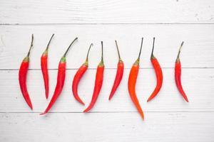 fundo branco de pimenta vermelha, vista de cima foto
