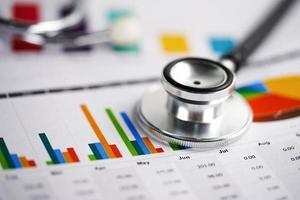 estetoscópio em papel milimetrado. dados de negócios da conta financeira. foto