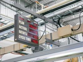 relação de operação placa de exibição na linha de produção industrial foto