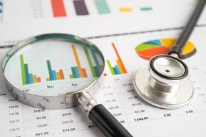 estetoscópio em cartas e gráficos de papel, finanças, contas, estatísticas, investimento, economia de dados de pesquisa analítica e conceito de empresa de negócios. foto