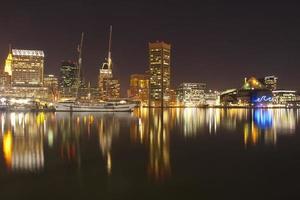 imagem da reflexão de horizonte de paisagem urbana de baltimore maryland