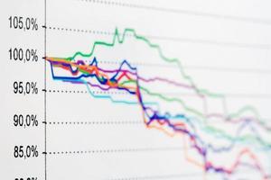 gráficos financeiros foto