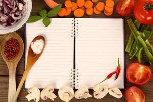 livro de receitas em branco