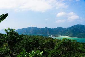 paisagem da água