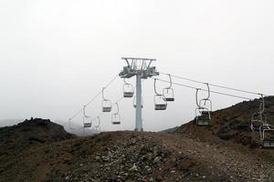 paisagem do vulcão etna