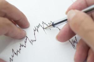 estudo de oportunidades financeiras
